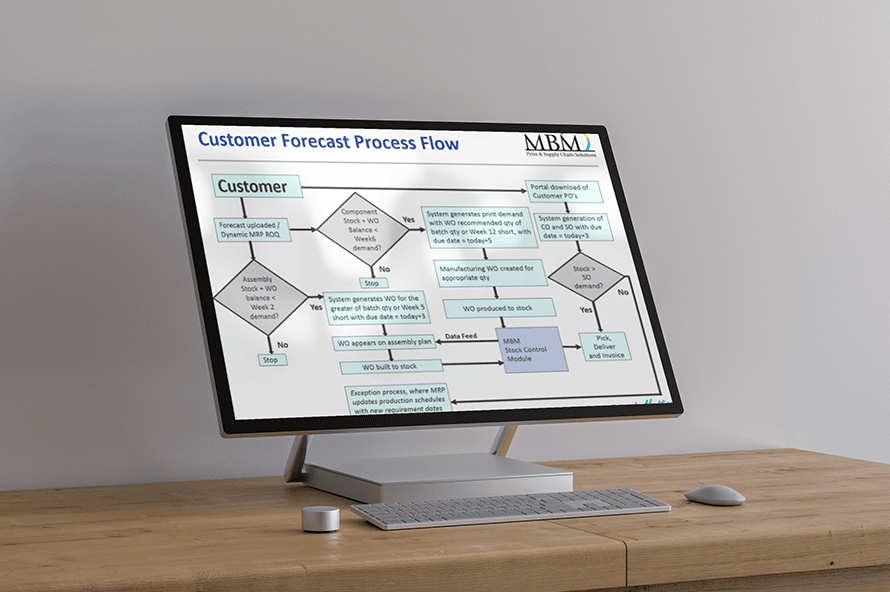 Customer Forecast Process Flow